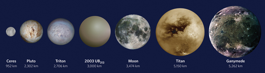 Major Moons of Neptune (page 3) - Pics about space